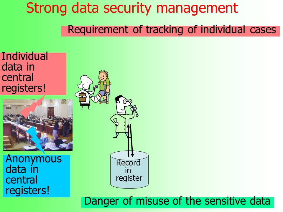Strong data security management