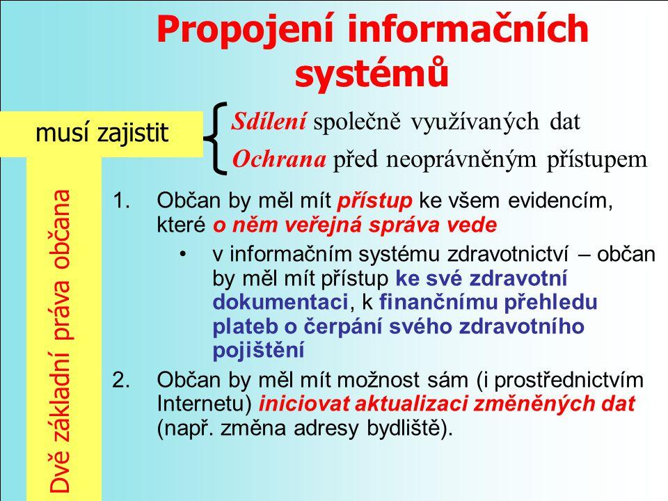 Propojení informačních systémů