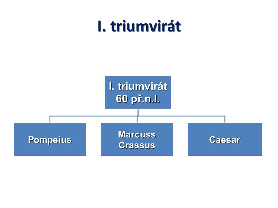 I. triumvirát I. triumvirát 60 př.n.l. Pompeius Marcuss Crassus Caesar