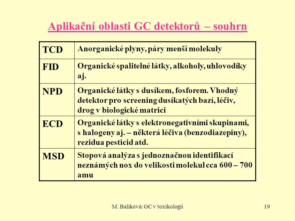Aplikační oblasti GC detektorů – souhrn