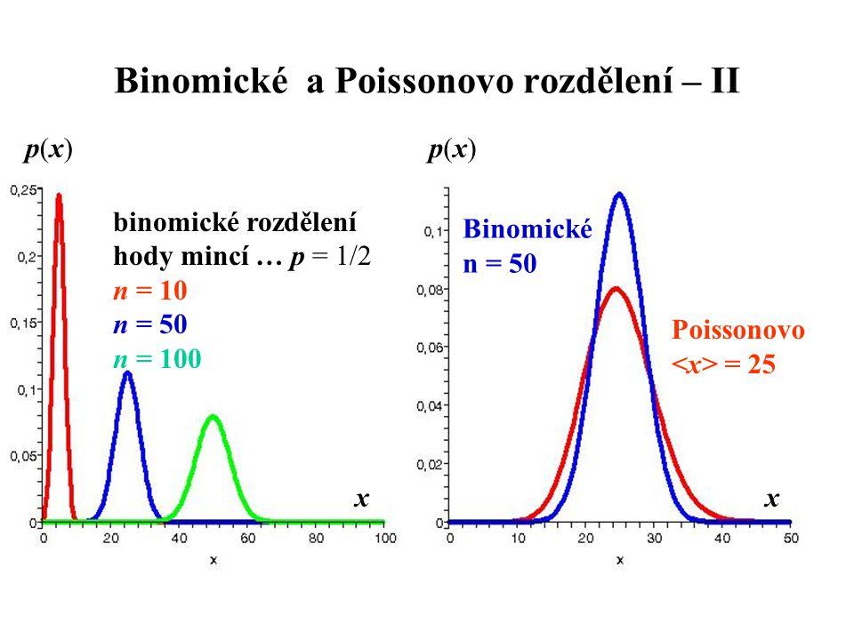 Binomické a Poissonovo rozdělení – II