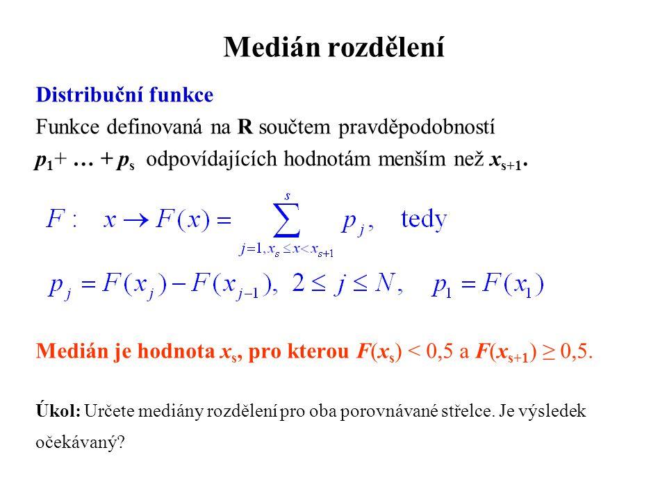 Medián rozdělení Distribuční funkce