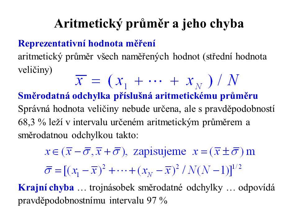 Aritmetický průměr a jeho chyba