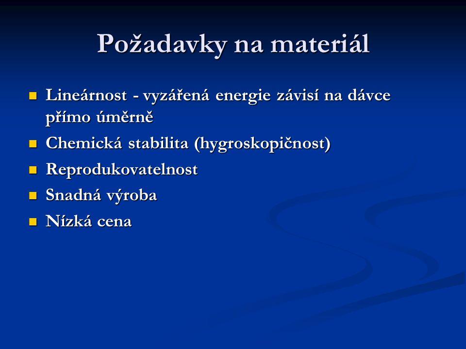 Požadavky na materiál Lineárnost - vyzářená energie závisí na dávce přímo úměrně. Chemická stabilita (hygroskopičnost)