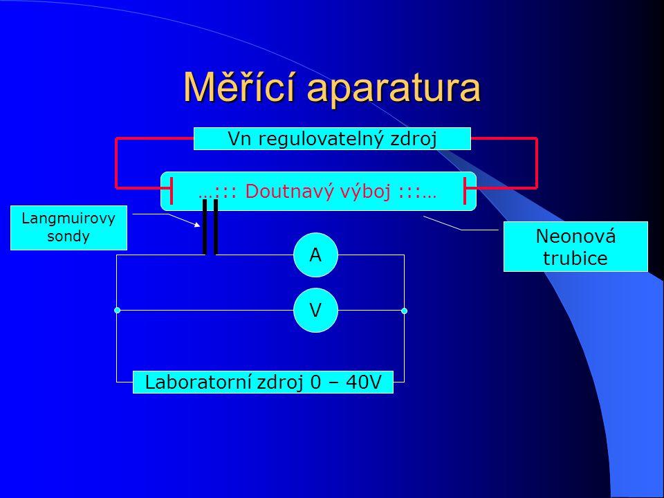 Měřící aparatura Vn regulovatelný zdroj …::: Doutnavý výboj :::…