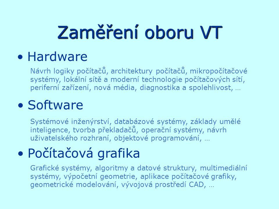 Zaměření oboru VT Hardware Software Počítačová grafika