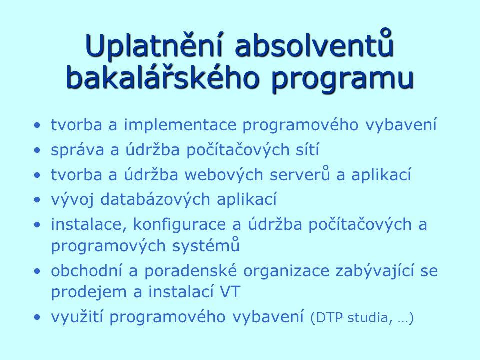 Uplatnění absolventů bakalářského programu