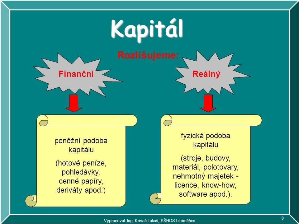 Kapitál Rozlišujeme: Finanční Reálný fyzická podoba kapitálu