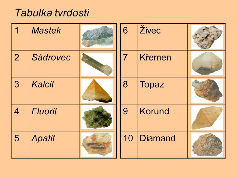 Tabulka tvrdosti 1 Mastek 2 Sádrovec 3 Kalcit 4 Fluorit 5 Apatit 6