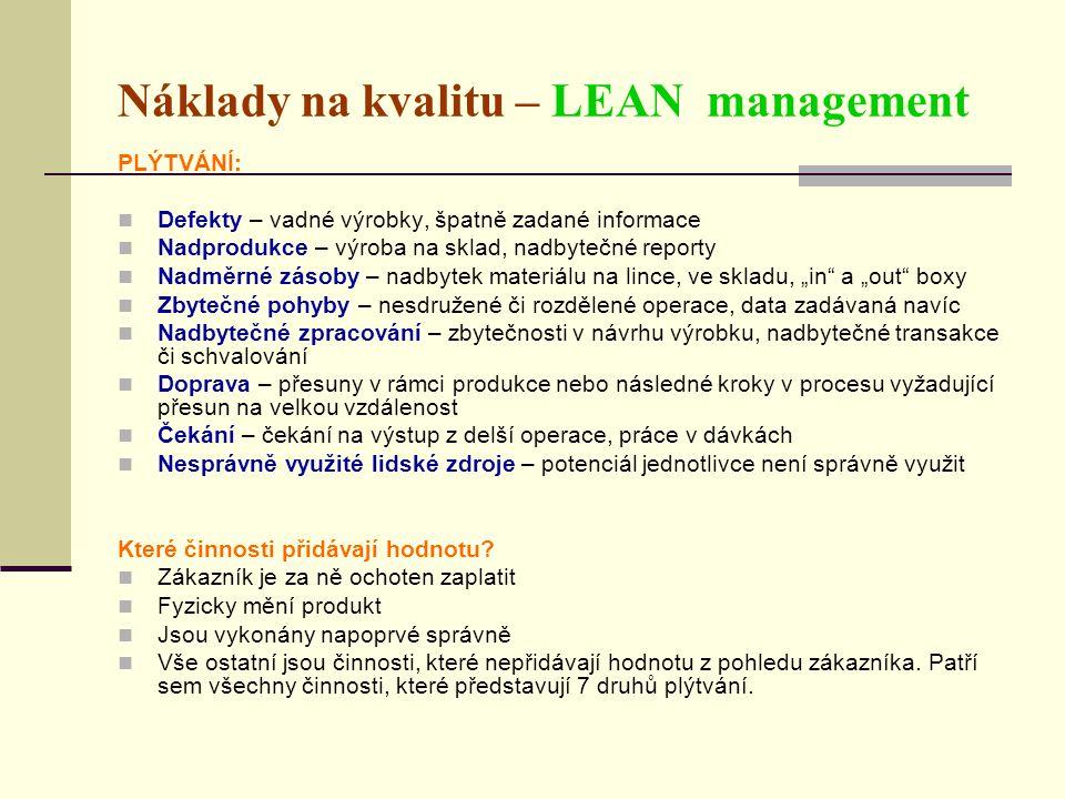 Náklady na kvalitu – LEAN management