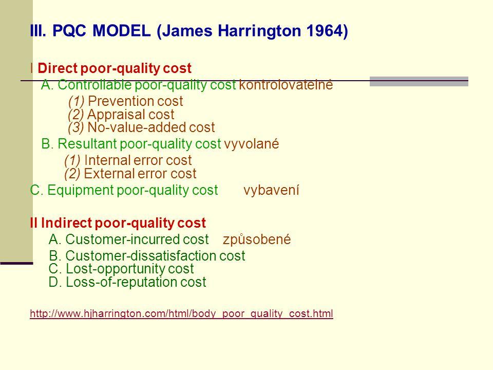 III. PQC MODEL (James Harrington 1964)