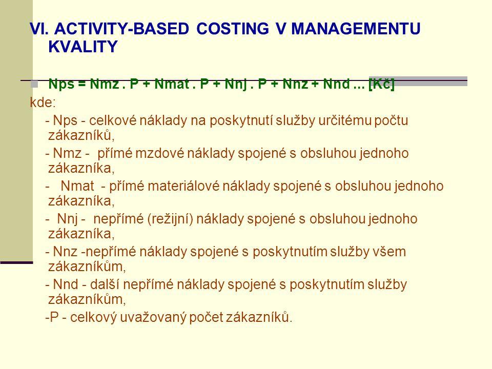 VI. ACTIVITY-BASED COSTING V MANAGEMENTU KVALITY