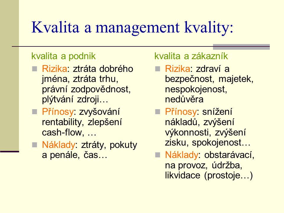 Kvalita a management kvality: