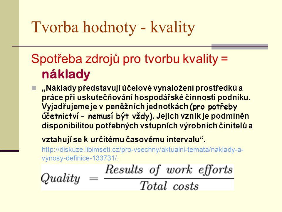 Tvorba hodnoty - kvality