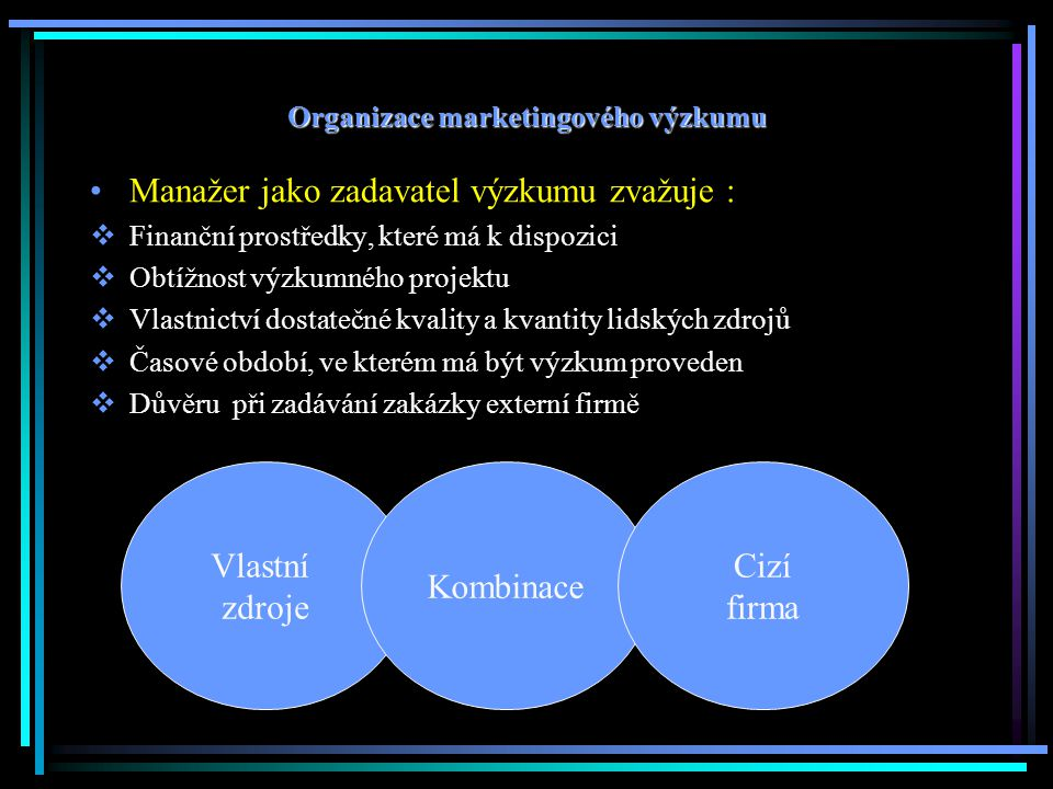 Organizace marketingového výzkumu