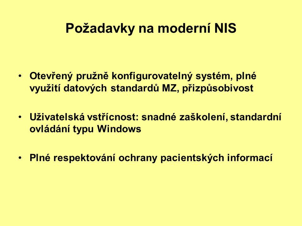 Požadavky na moderní NIS