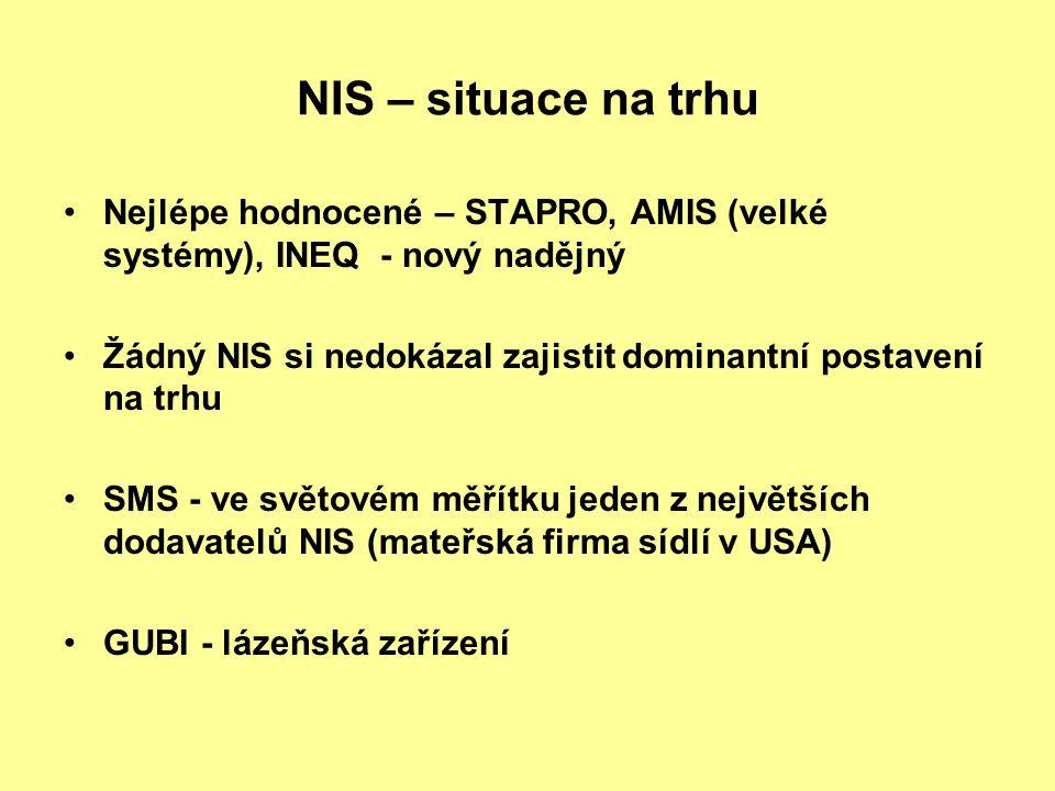 NIS – situace na trhu Nejlépe hodnocené – STAPRO, AMIS (velké systémy), INEQ - nový nadějný.