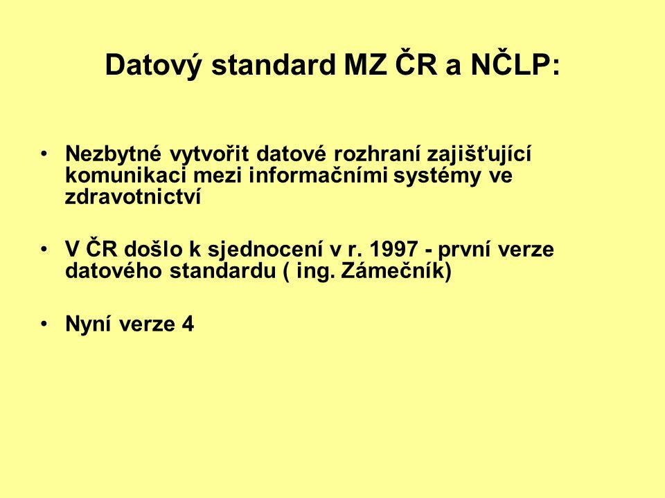 Datový standard MZ ČR a NČLP: