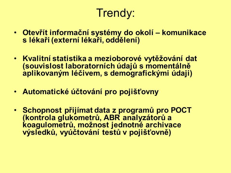 Trendy: Otevřít informační systémy do okolí – komunikace s lékaři (externí lékaři, oddělení)