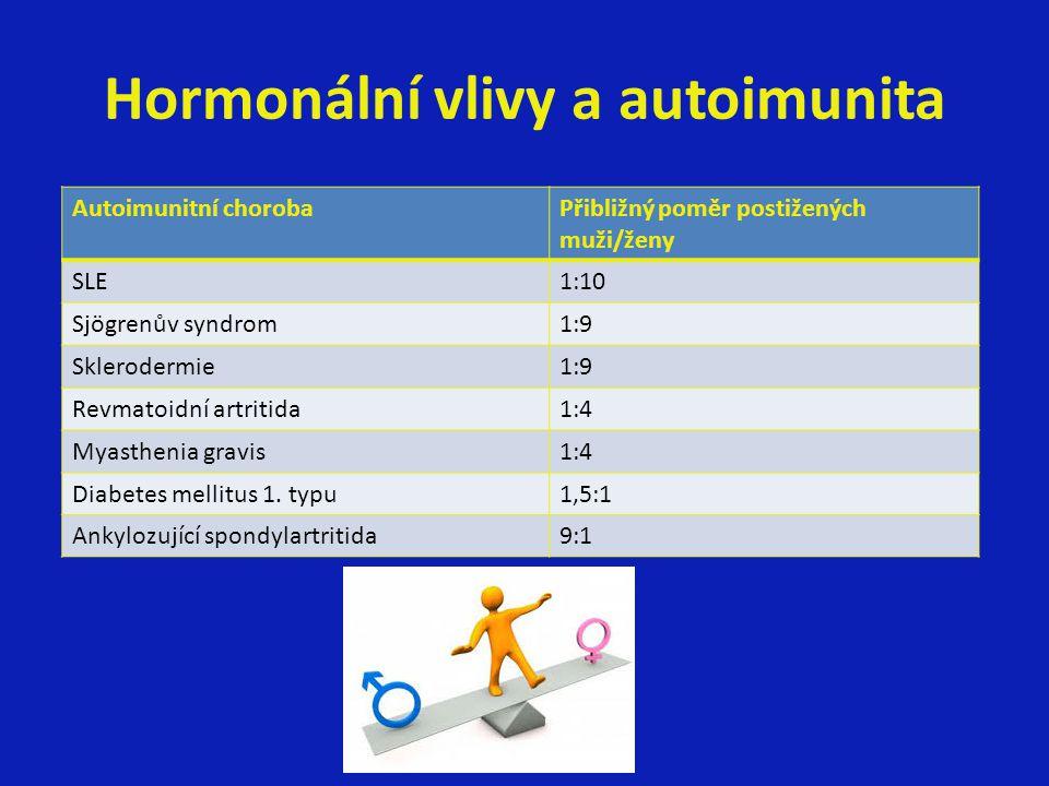 Hormonální vlivy a autoimunita