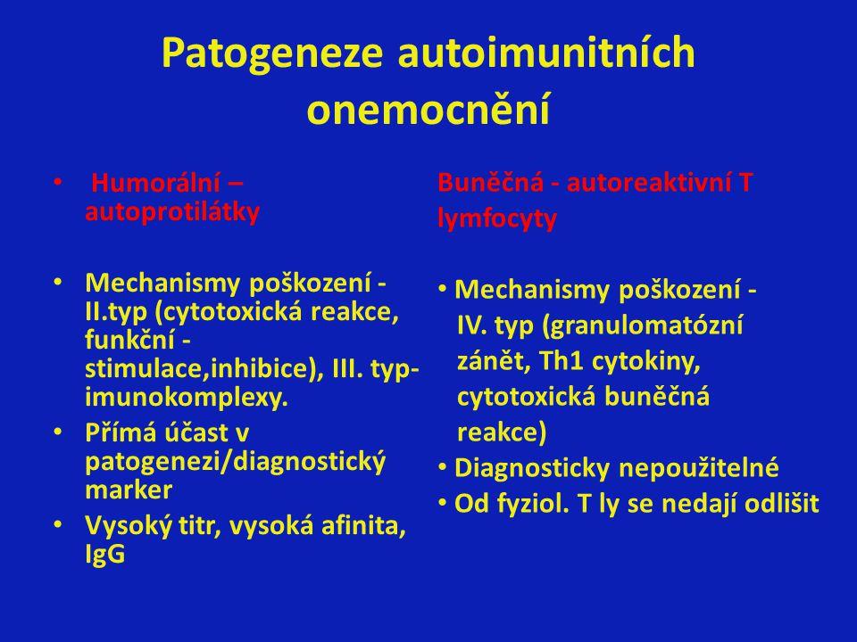 Patogeneze autoimunitních onemocnění