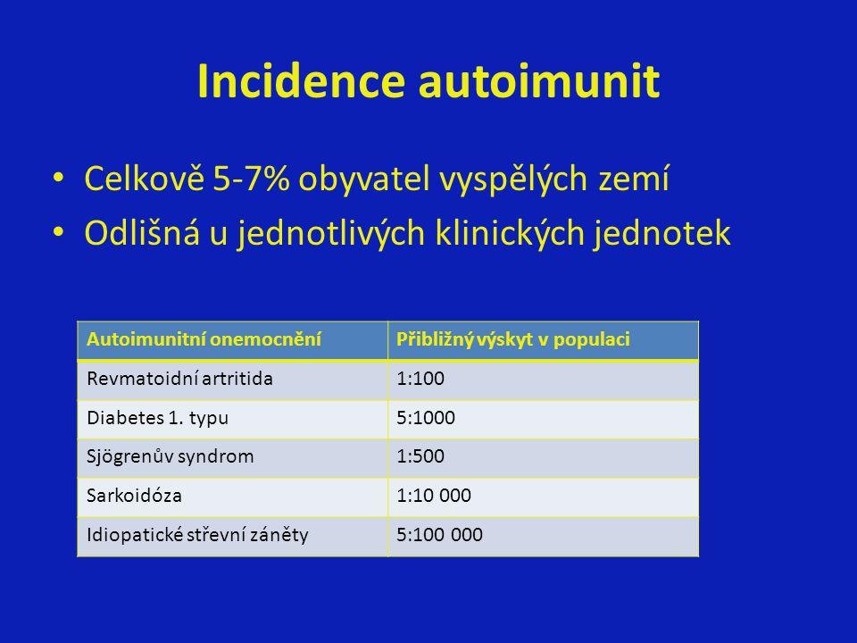 Incidence autoimunit Celkově 5-7% obyvatel vyspělých zemí
