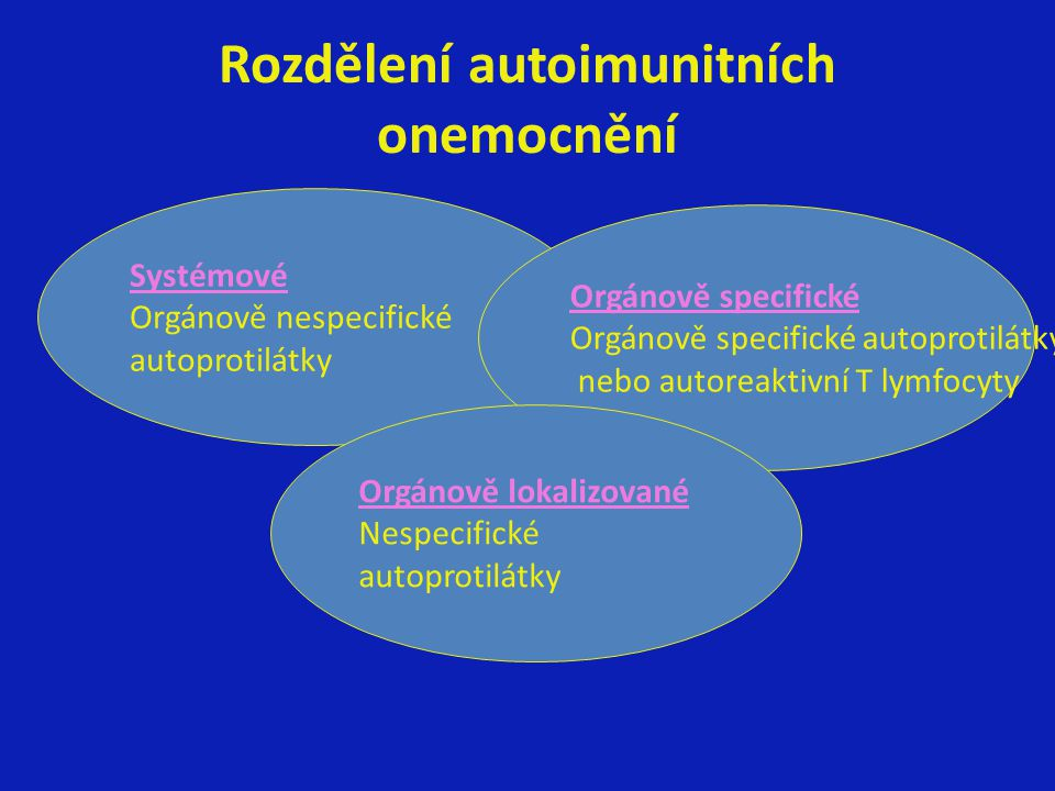 Rozdělení autoimunitních onemocnění
