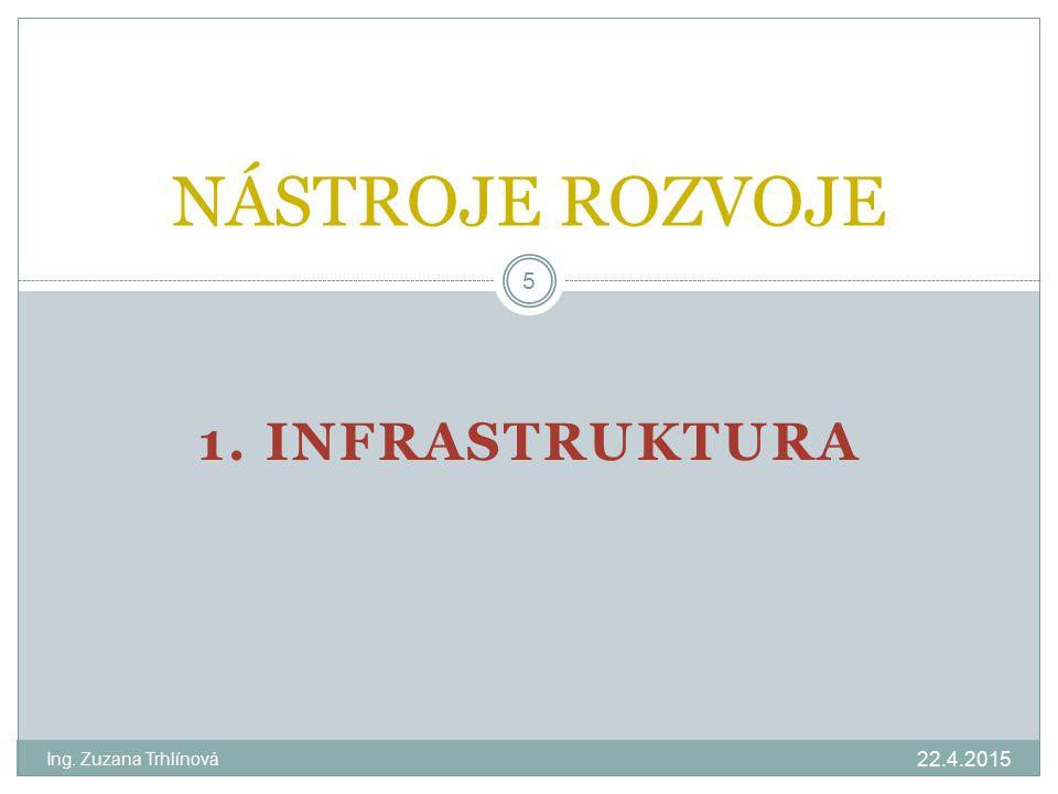 NÁSTROJE ROZVOJE 1. INFRASTRUKTURA Ing. Zuzana Trhlínová 13.4.2017