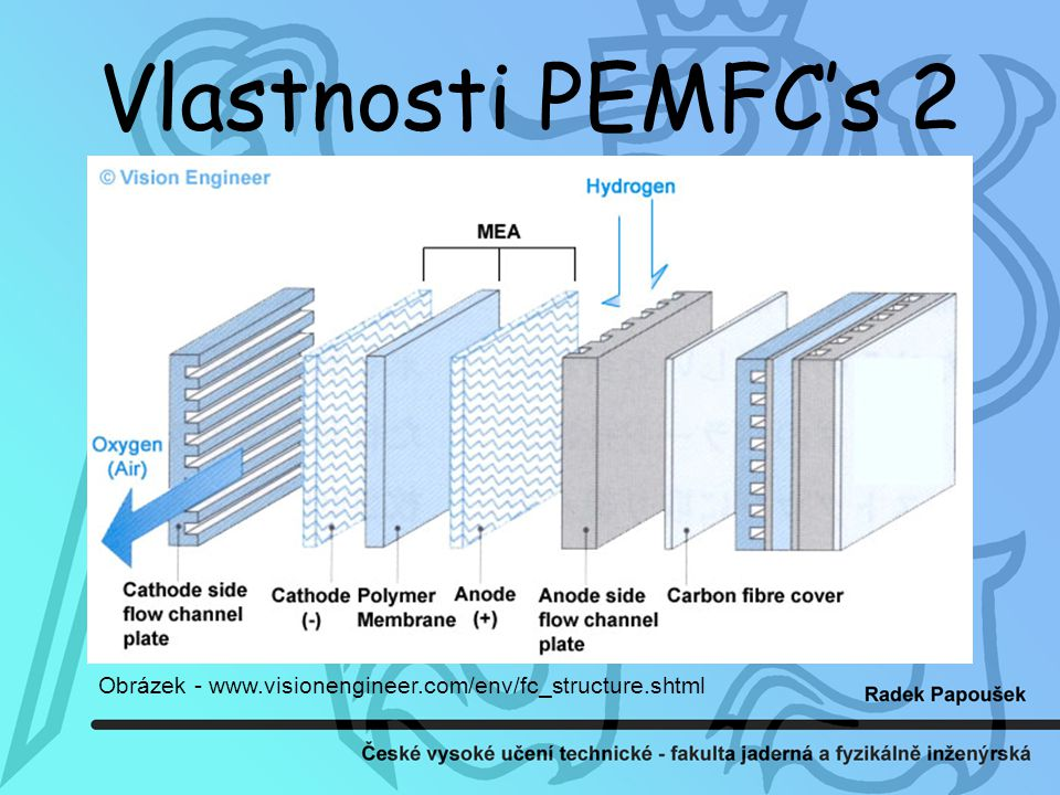 Vlastnosti PEMFC's 2 Obrázek - www.visionengineer.com/env/fc_structure.shtml