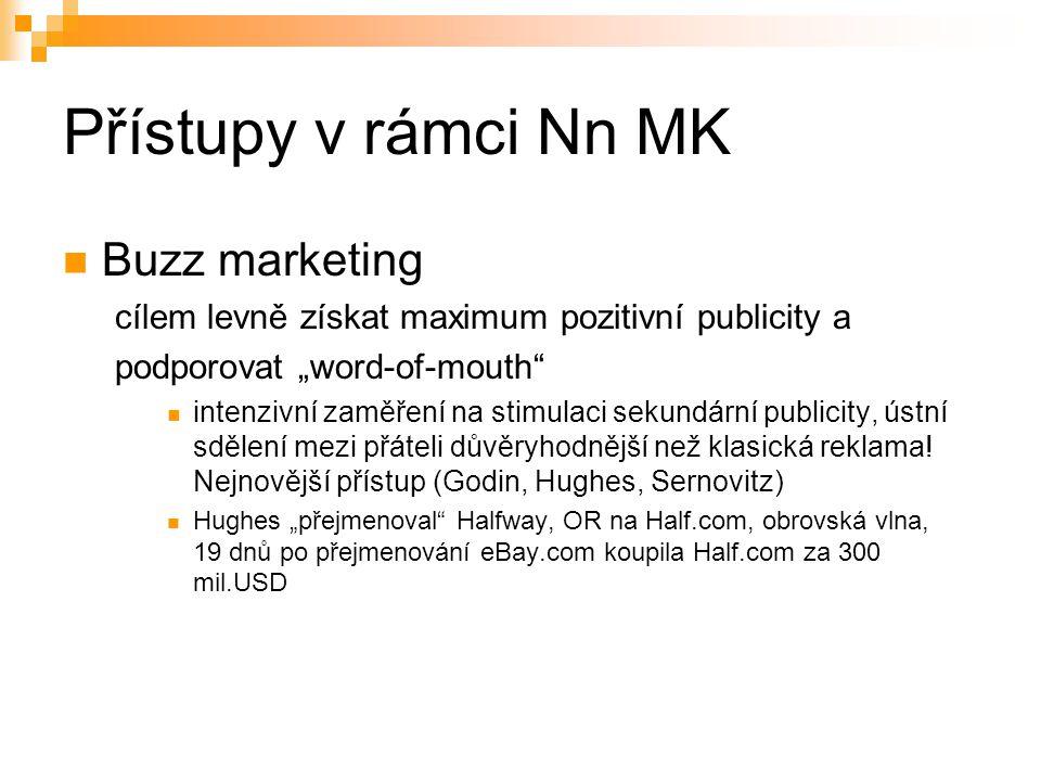 Přístupy v rámci Nn MK Buzz marketing
