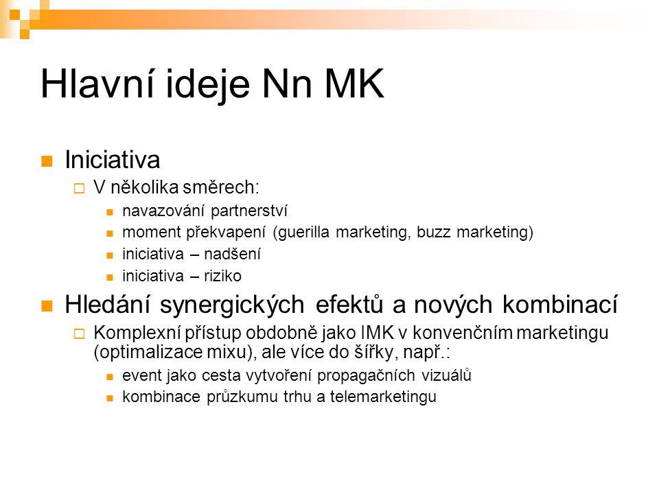 Hlavní ideje Nn MK Iniciativa