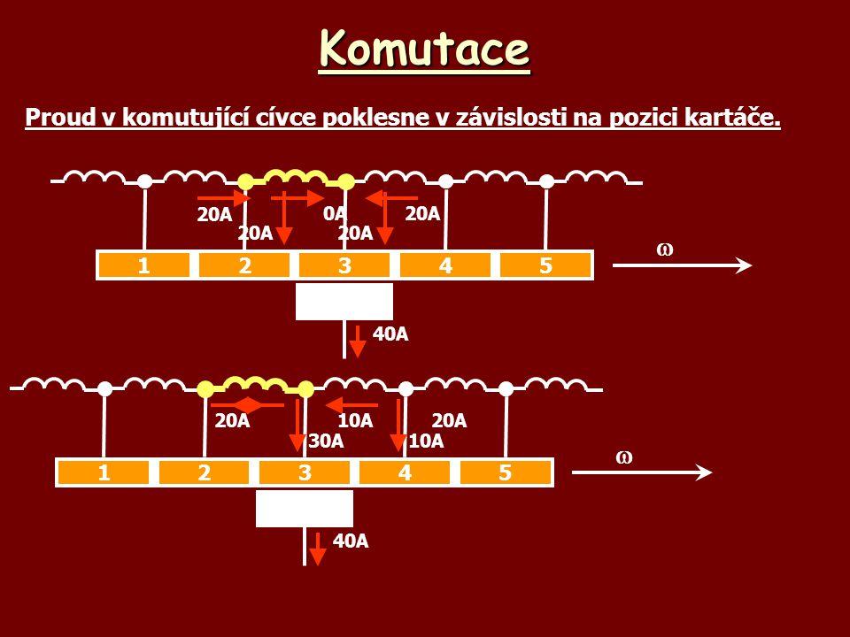 Komutace Proud v komutující cívce poklesne v závislosti na pozici kartáče. 1. 2. 3. 4. 5.  20A.