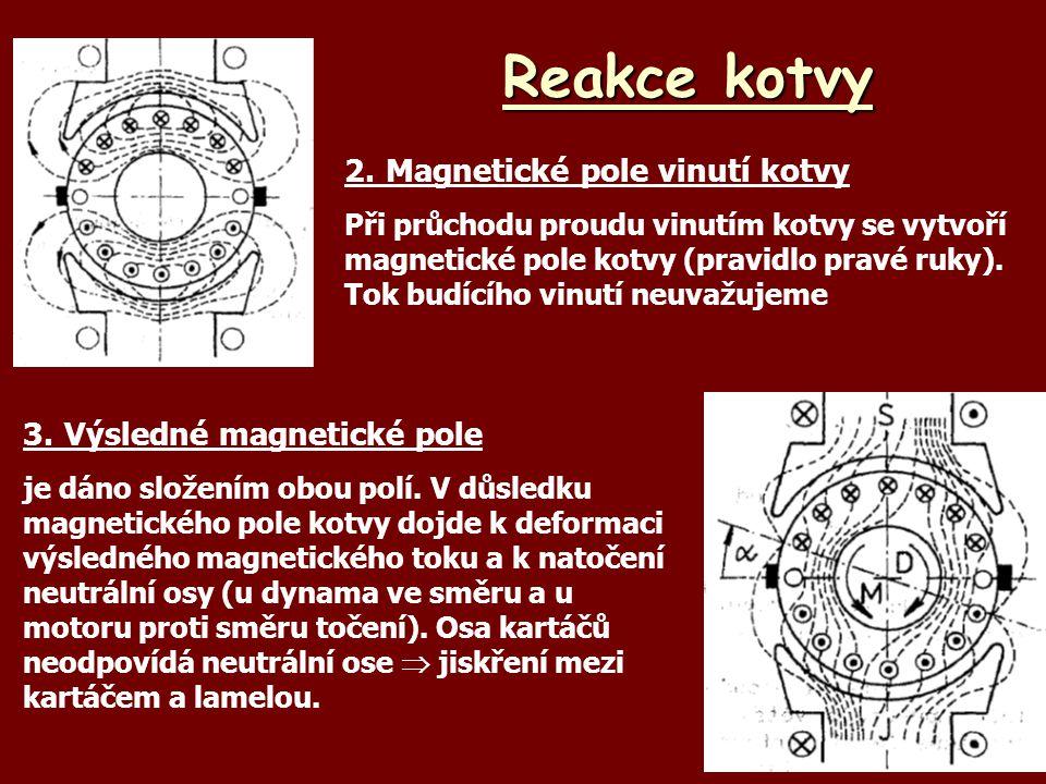 Reakce kotvy 2. Magnetické pole vinutí kotvy