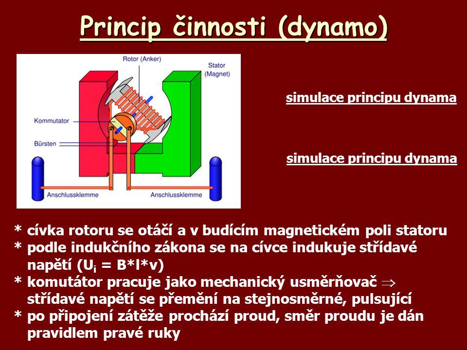 Princip činnosti (dynamo)