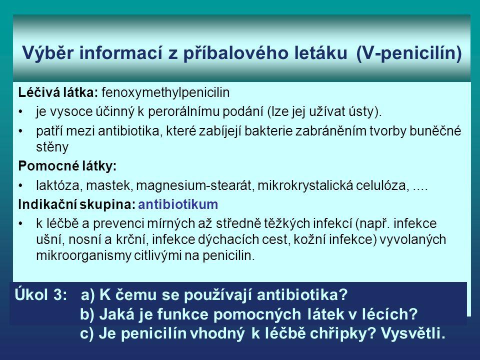 Výběr informací z příbalového letáku (V-penicilín)
