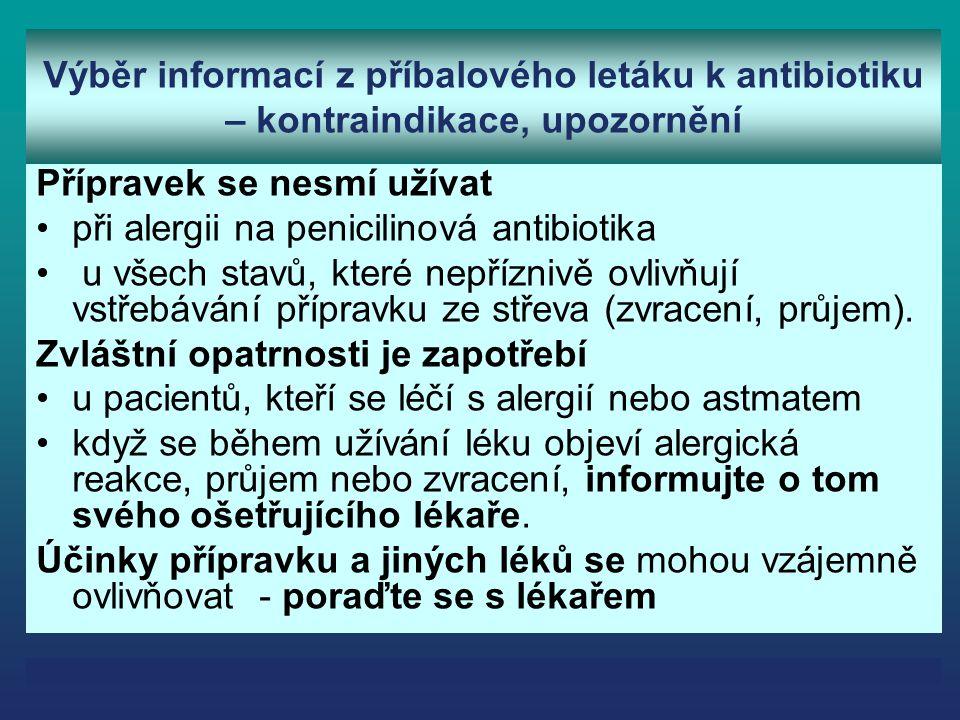 Výběr informací z příbalového letáku k antibiotiku – kontraindikace, upozornění