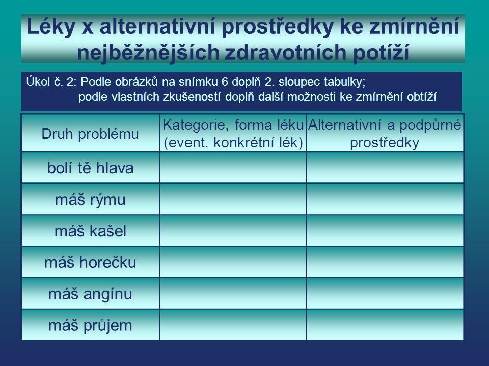 Léky x alternativní prostředky ke zmírnění nejběžnějších zdravotních potíží