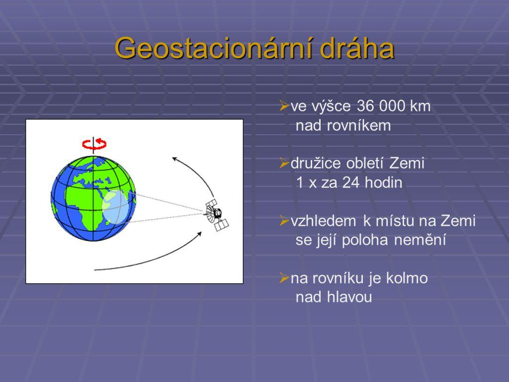 Geostacionární dráha ve výšce 36 000 km nad rovníkem