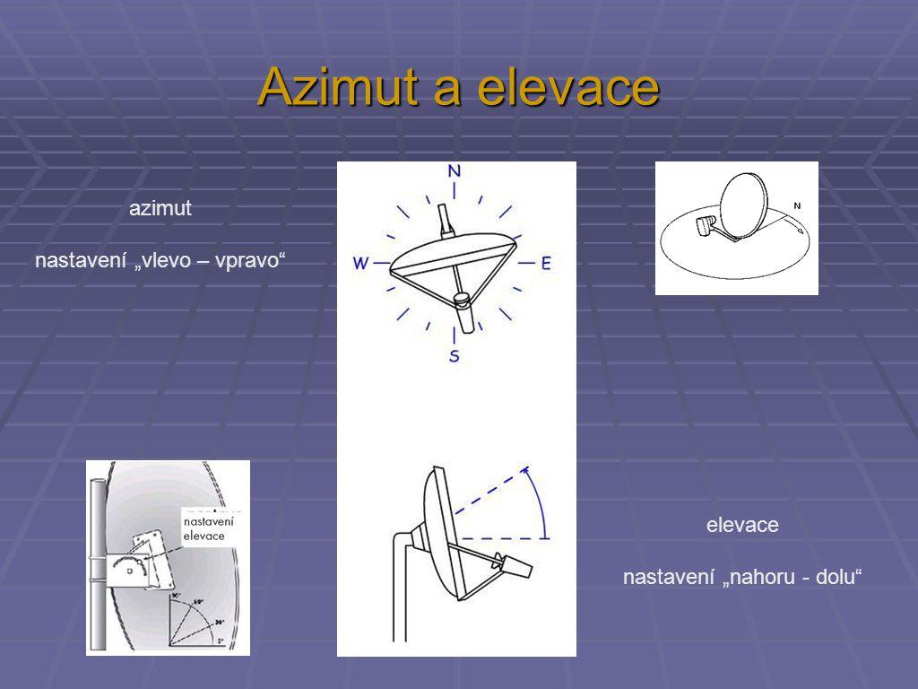 """Azimut a elevace azimut nastavení """"vlevo – vpravo elevace"""