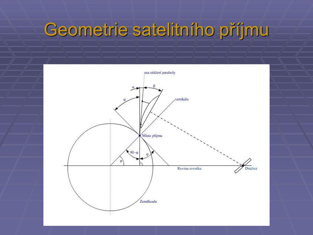 Geometrie satelitního příjmu