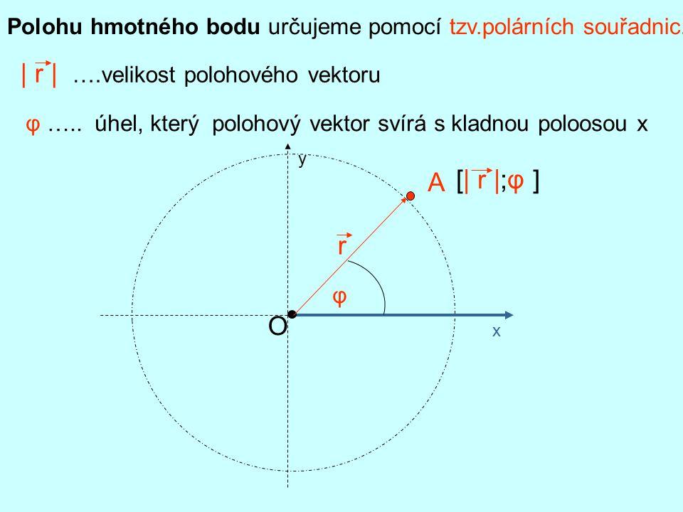 | r | ….velikost polohového vektoru
