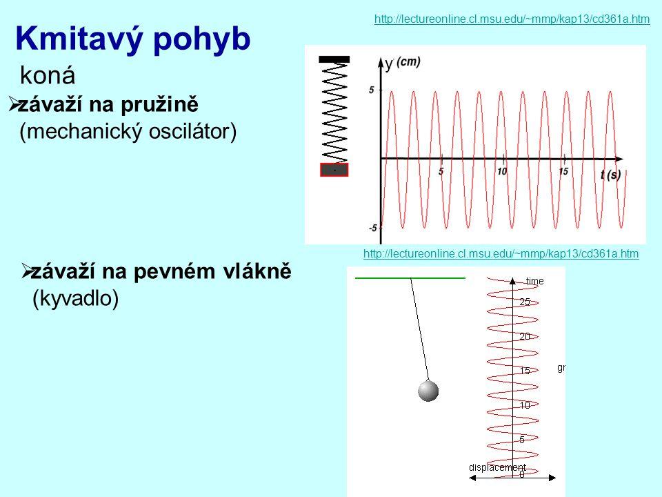 Kmitavý pohyb koná závaží na pružině (mechanický oscilátor)