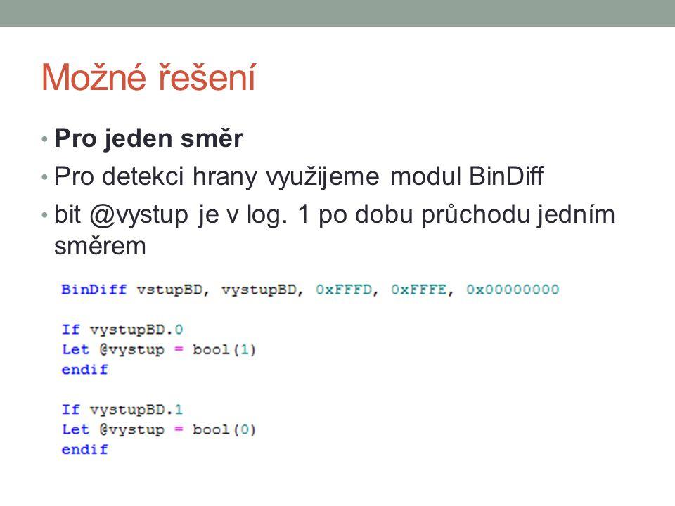 Možné řešení Pro jeden směr Pro detekci hrany využijeme modul BinDiff