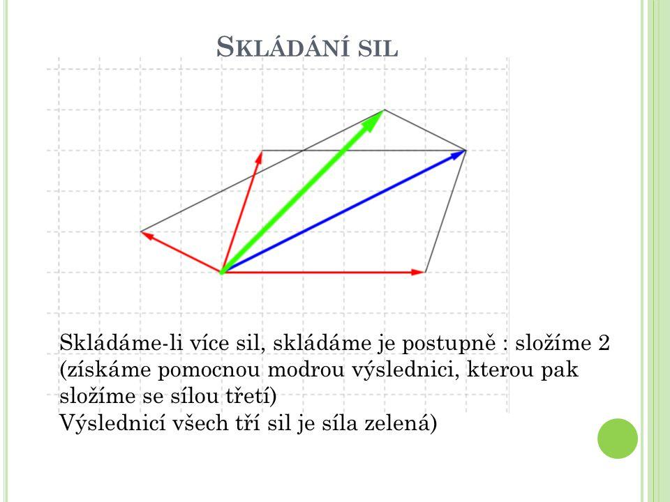 Skládání sil Skládáme-li více sil, skládáme je postupně : složíme 2 (získáme pomocnou modrou výslednici, kterou pak složíme se sílou třetí)