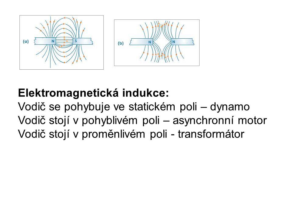 Elektromagnetická indukce: