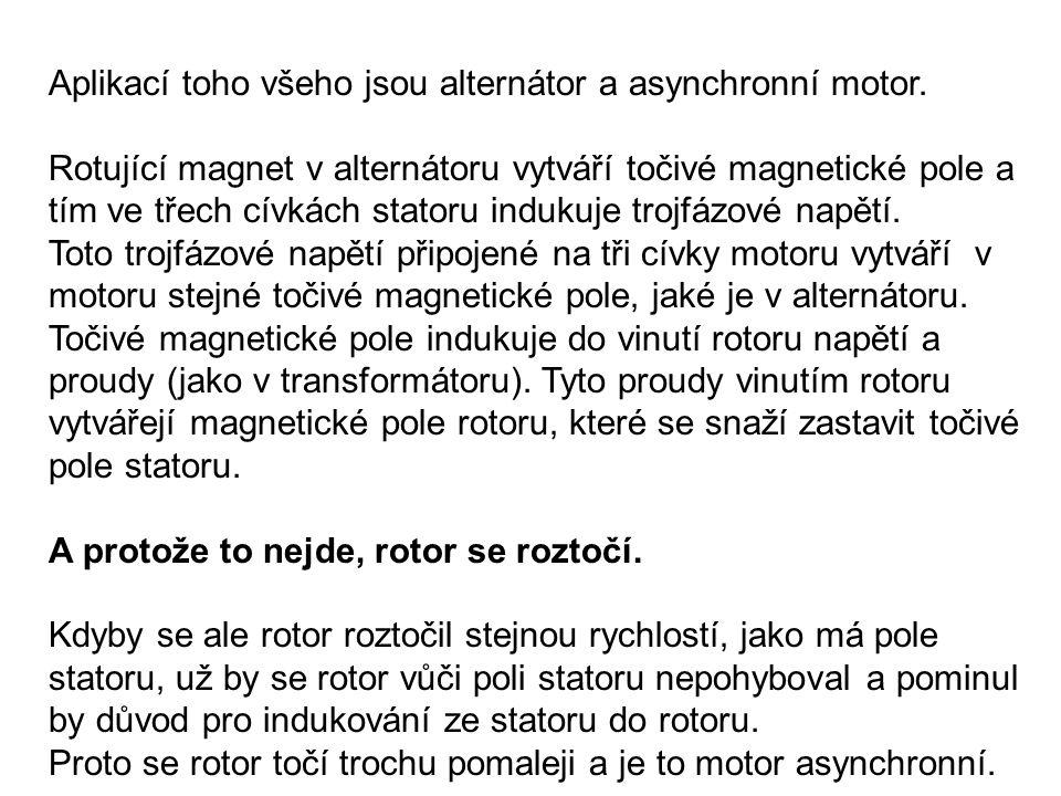Aplikací toho všeho jsou alternátor a asynchronní motor.
