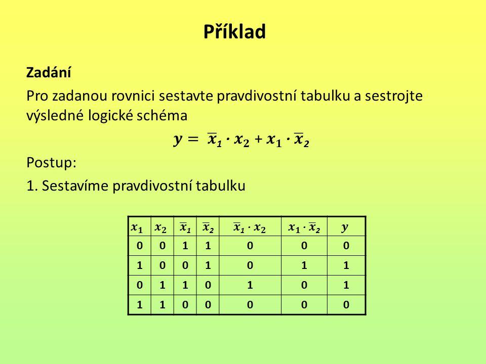 Příklad Zadání. Pro zadanou rovnici sestavte pravdivostní tabulku a sestrojte výsledné logické schéma.