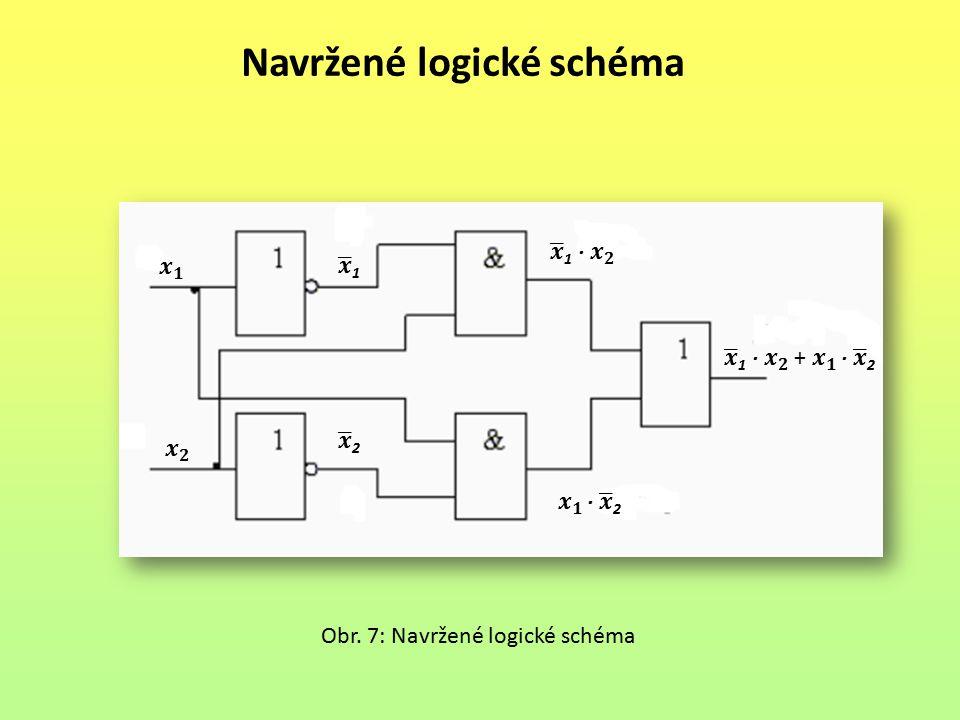 Navržené logické schéma
