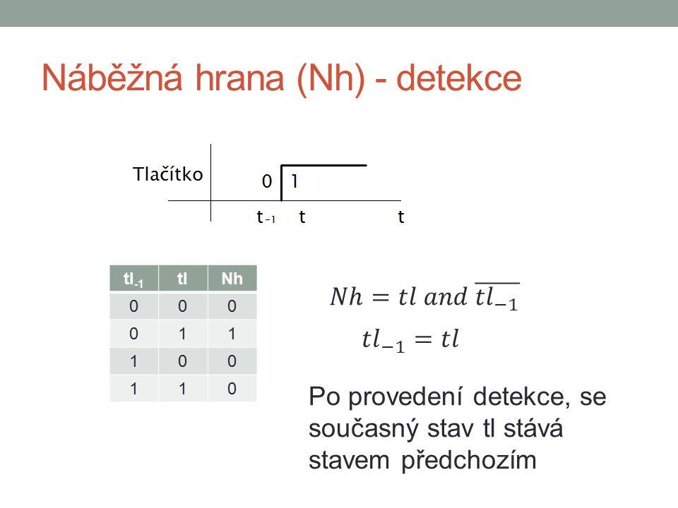 Náběžná hrana (Nh) - detekce