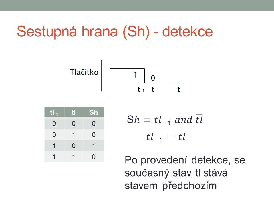 Sestupná hrana (Sh) - detekce